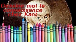 La Connaissance Chez Kant