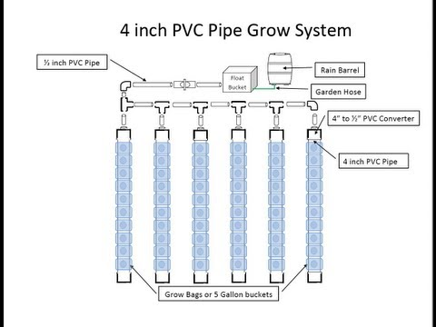 The Hybrid Self Watering 4 Inch Pipe Grow System! Thinking Outside The Box!