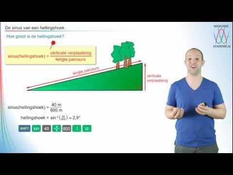 Goniometrie - de sinus van een hellingshoek - WiskundeAcademie