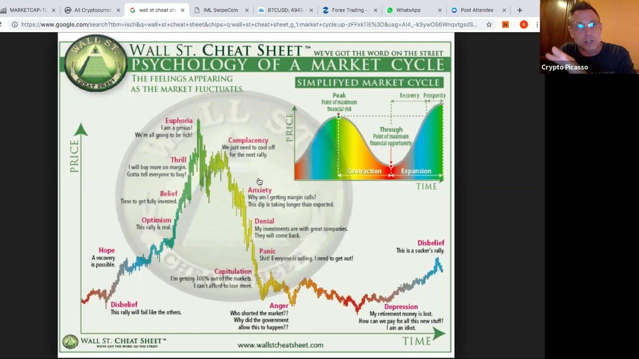 picasso crypto trader)