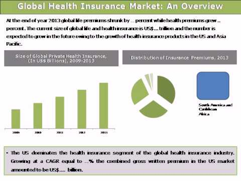 Global Health Insurance Market : Trends and Opportunities (2014-2019) - Daedal Research