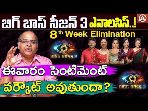 will-sentiment-work-out-for-this-week-elimination?-|-analysis-by-paritala-murthy-|-namaste-telugu