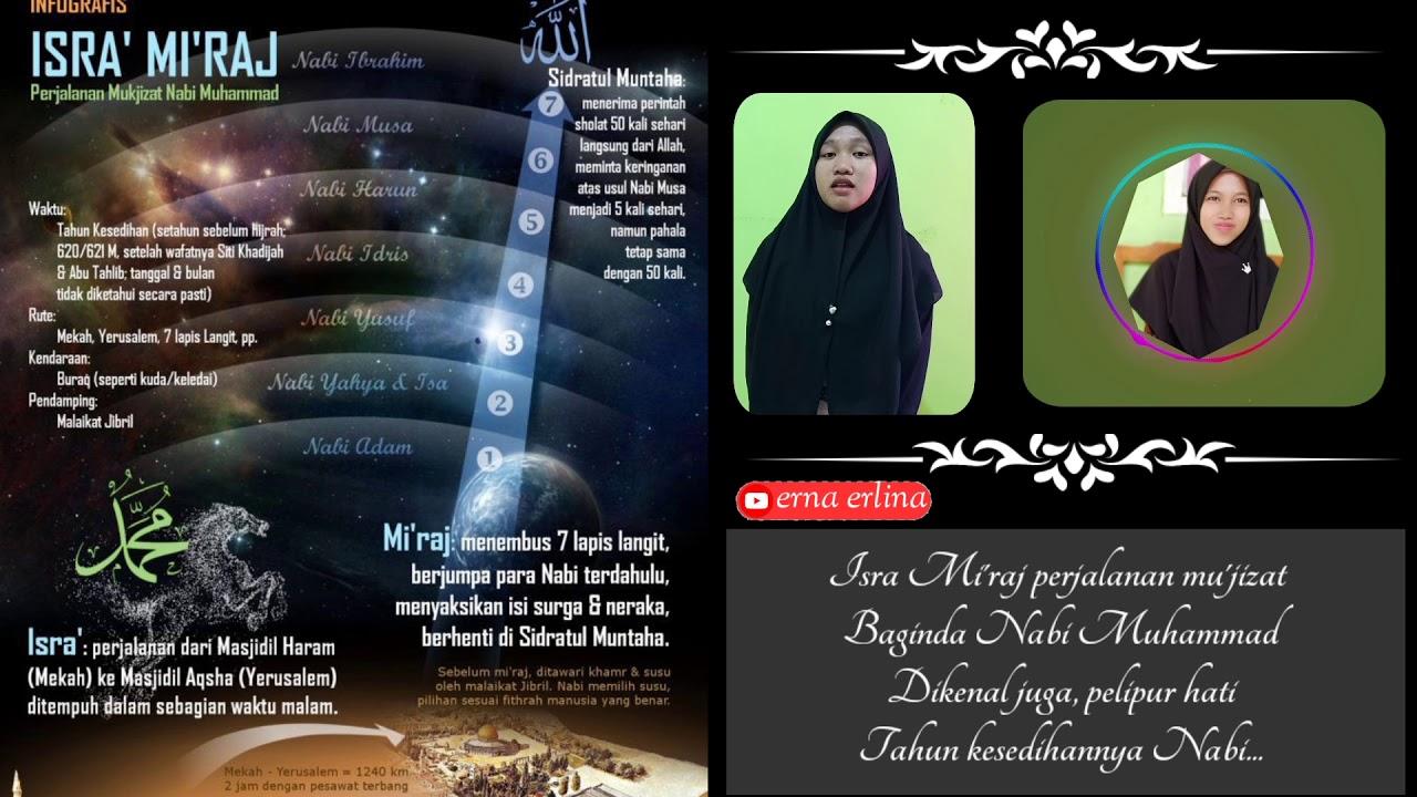 Lagu Perjalanan Isra Mi Raj Nabi Muhammad Saw 2020 Youtube