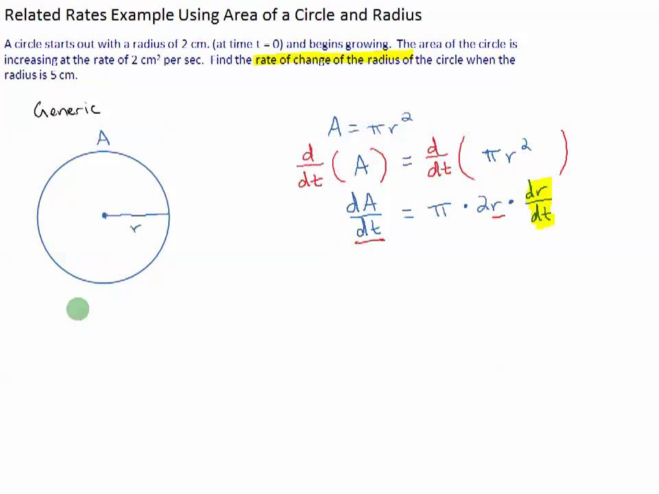 Related Rates Example Using Area of a Circle and Radius - YouTube