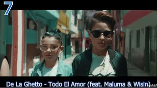 TOP 10 LATIN SONGS  (JULY 14, 2018)