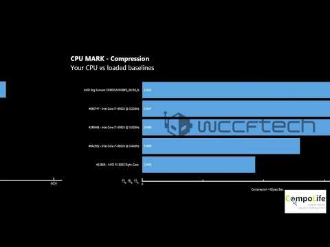 Тесты: AMD RYZEN 1800x порвал топовые Intel Core i7