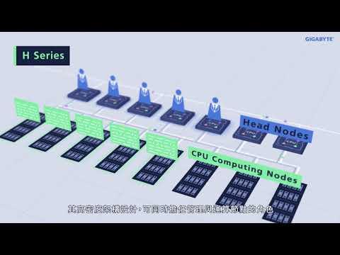 技嘉伺服器,建構高效能運算系統的最佳選擇