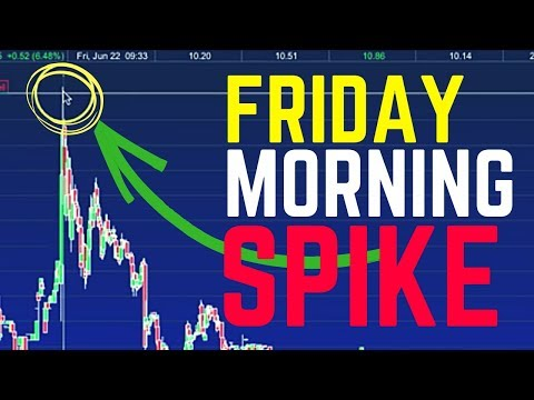 Friday Morning Spikes: Learn to Manage Losses Trading Penny Stocks