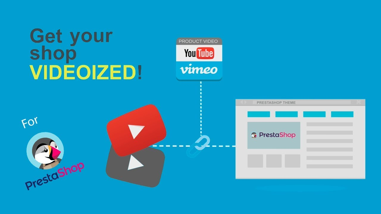 Product Videos Module for Prestashop - Youtube, Vimeo...