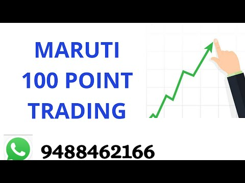 Maruti 100 Point Profit | Intraday Trading Strategy