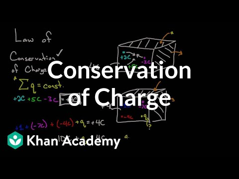 Conservation of Charge | Electric charge, electric force, and voltage | Physics | Khan Academy