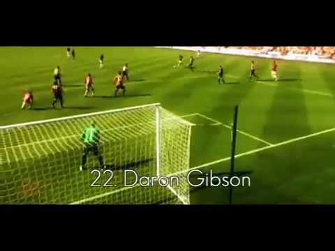 The Top 40 Goals Of The 2008/2009 Season!