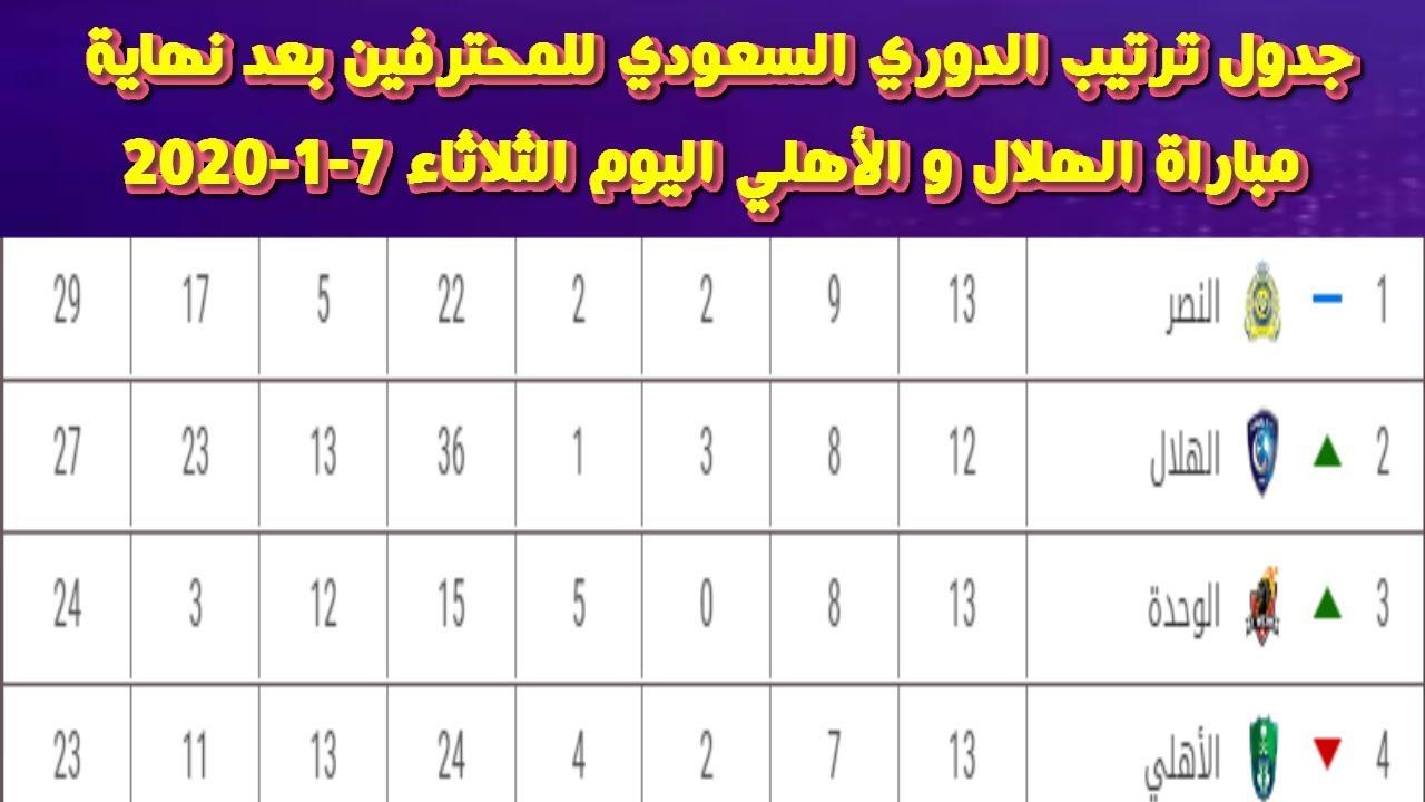 جدول ترتيب الدوري السعودي للمحترفين بعد نهاية مباراة الهلال و الأهلي اليوم الثلاثاء 7 1 2020