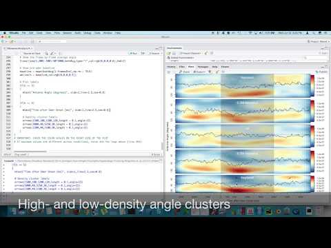 SwarmSight Tutorial For Mean Antenna Angles And Angle Density Maps