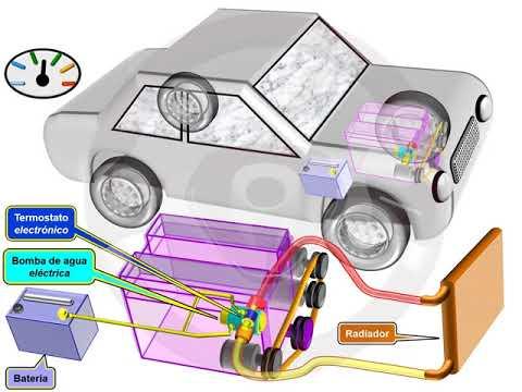 Control electrónico de la temperatura del motor (4/6)