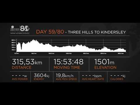 Artemis World Cycle Day 59 Statistics: Three Hills to Kindersley