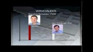 Eleições 2012. Joinville, Blumenau e Florianópolis definem os novos chefes do executivo municipal