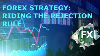 How to use Donchian channels for Forex trading