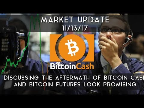 Daily Update (11/13/17) | Discussing the aftermath of BCH, Bitcoin futures set for December