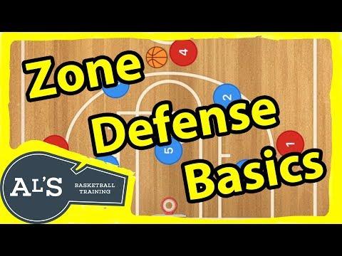 basketball-zone-defense-basics-for-kids