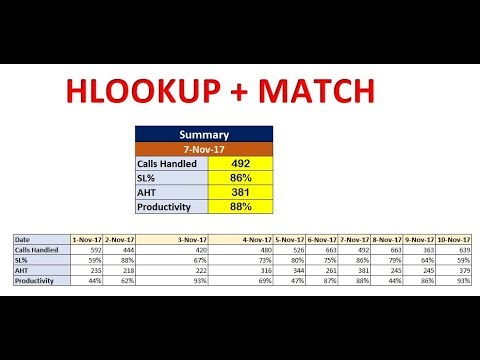 Hlookup Match Function In Excel