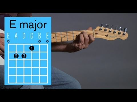 how to play an e major open chord guitar lessons youtube. Black Bedroom Furniture Sets. Home Design Ideas