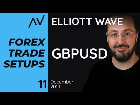 gbpusd---11-december-2019---forex-trade-setups-everyday