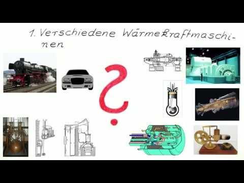 Aufbau Kühlschrank Physik : Die geschichte von wärmekraftmaschinen physik wärmelehre youtube