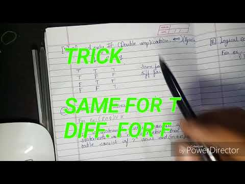 Full Mathematical Logic in 30min, Hsc, Cbsc, Maths, With perfect Notes, and Tricks,in English Hindi