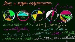 Формулы по математике #5(Основные формулы для ОГЭ, ГИА, ЕГЭ по математике. Урок 5. Подготовка к ОГЭ 2016 по математике. Дистанционные..., 2014-04-07T14:16:50.000Z)