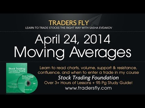 April 24, 2014 - Moving Averages with Stocks