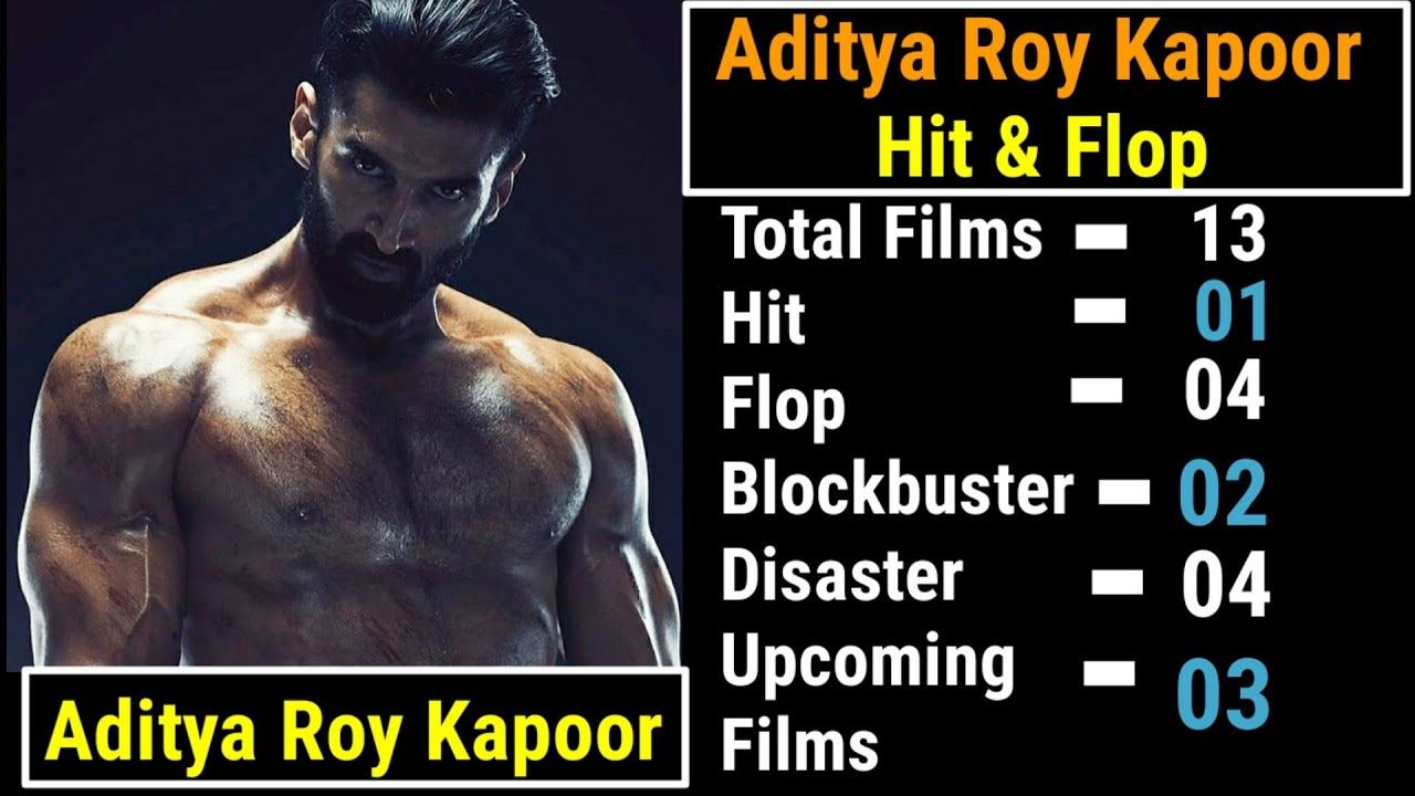Aditya Roy Kapur All Movies Hits Or Flops Box Office Analysis And Highest Grossing Films Records Youtube