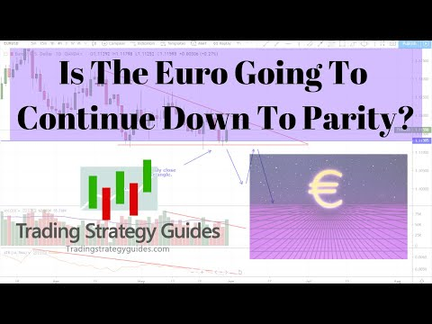 Is The Euro Going To Continue Down To Parity? + Crude Oil, Bitcoin, Nike, & Disney