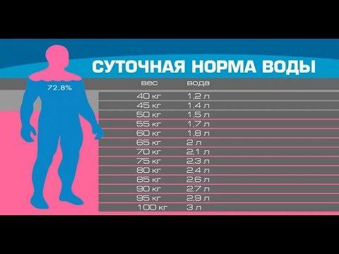 Лишний вес  ztemaru