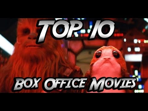 Top 10 Worldwide Box Office Movies Of All Time!
