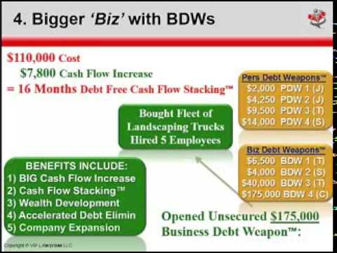 How would you like unlimited business credit