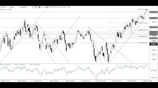 FOREX WEEKLY REVIEW JULY 11, 2014 OF GBPUSD FROM YOUR FOREX UNIVERSITY