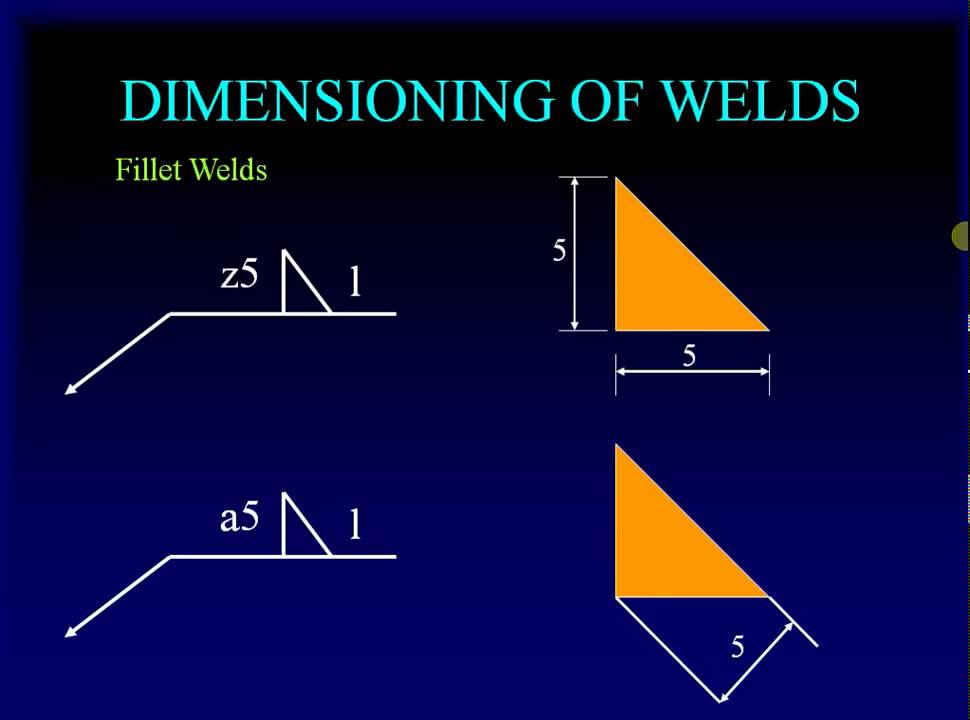 Welding Symbols And Welding Joint Design Youtube