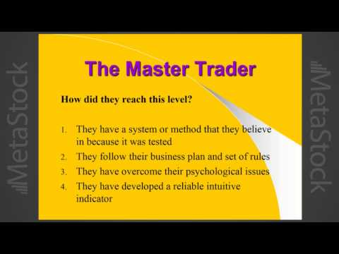 Evolution of a Master Trader - Adrienne Toghraie
