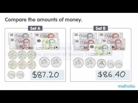 Comparing Money In Dollars And Cents