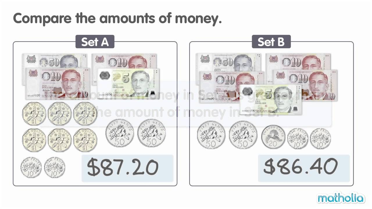 Comparing Money In Dollars And Cents Youtube