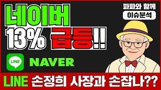 네이버 13% 급등! NAVER LINE 손정의 사장과 손잡나??