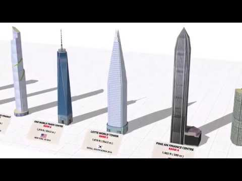 Tallest Buildings in the world Height Comparison 2019 - 3D
