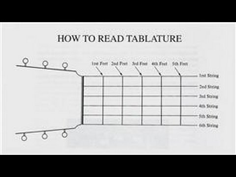 Classical Guitar Lessons : Flamenco Guitar Tablature