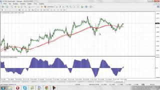 Система для скальпинга - Торговая стратегия метод Пуриа Форекс(, 2014-03-13T12:57:14.000Z)