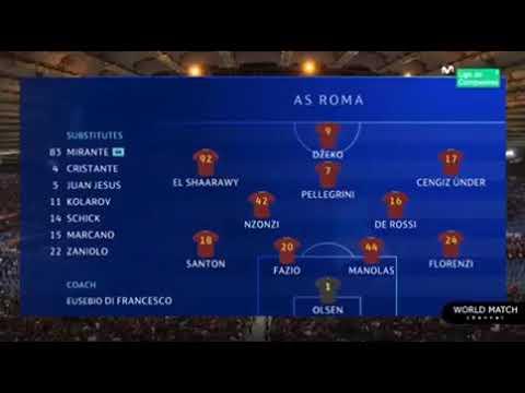 As Roma vs CSKA Moscow 3-0 UCL, Full high light & goal thumbnail