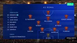 Download Video As Roma vs CSKA Moscow 3-0 UCL, Full high light & goal MP3 3GP MP4