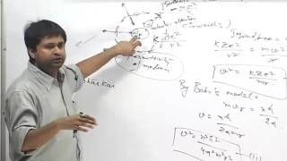 free Boards video lectures