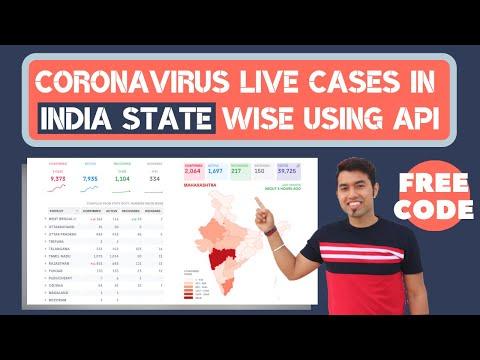Coronavirus Live Cases in India State Wise Update using API
