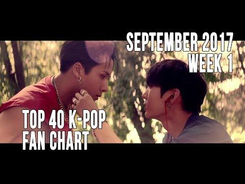 Top 40 K-Pop Songs Chart - September 2017 Week 1 Fan Chart